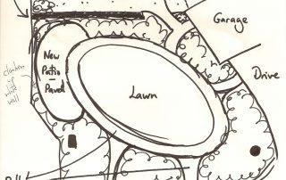 London Garden Design Clinic Sketch