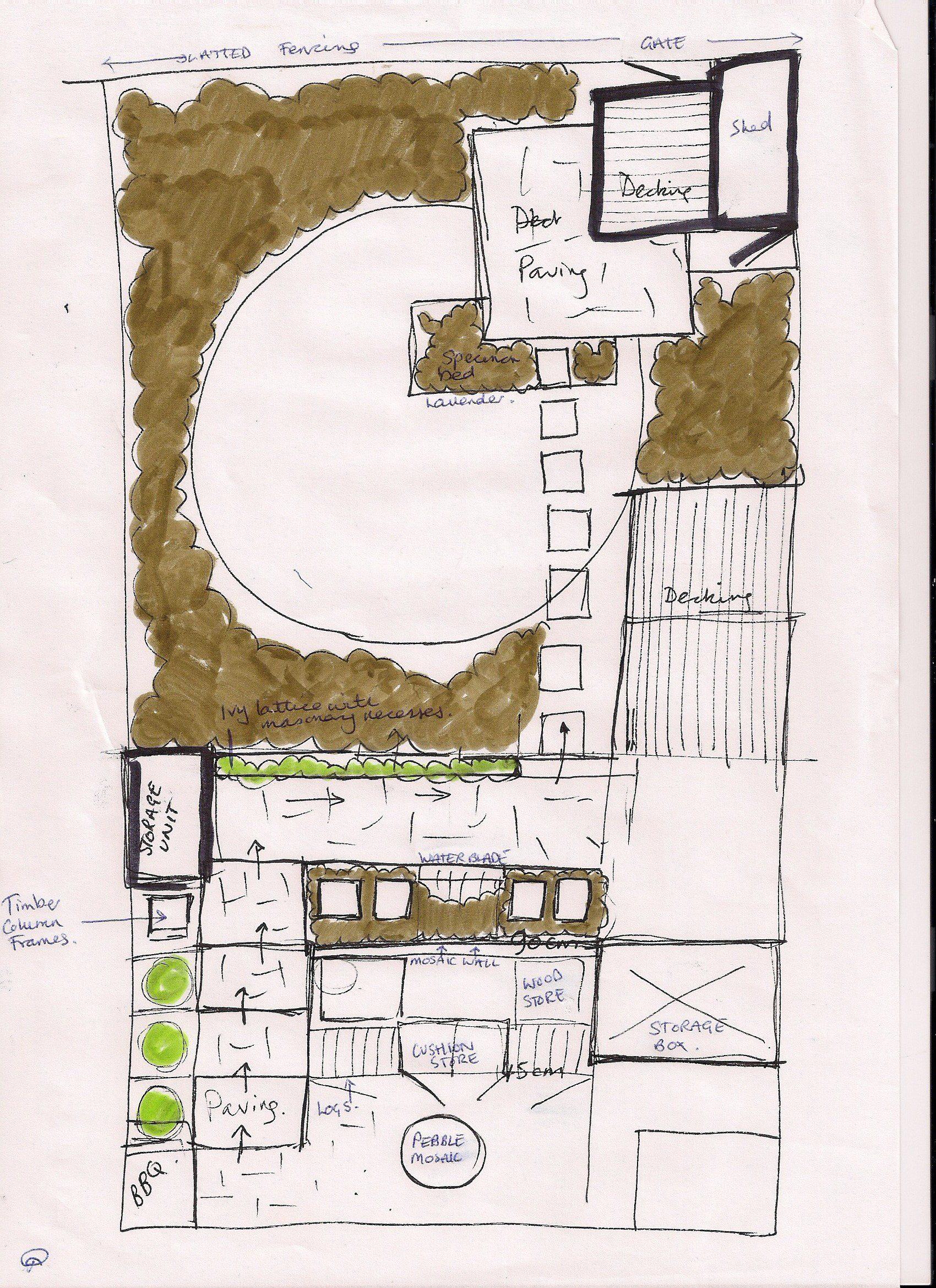 Sketch for terraced garden