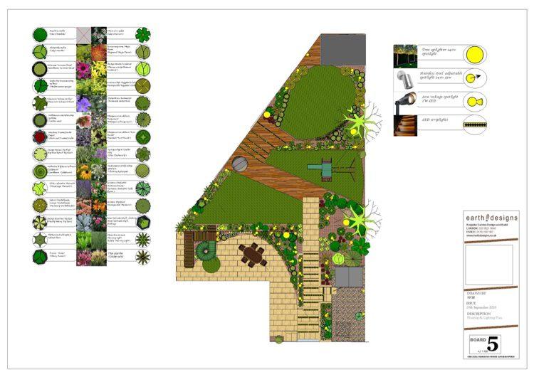 A mixture of planting creates a strong scheme