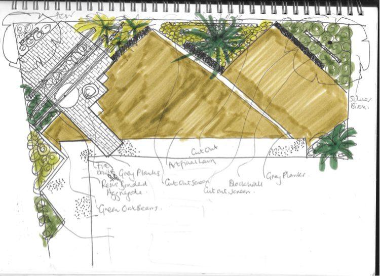 Chelmsford Garden Designer creates some ideas