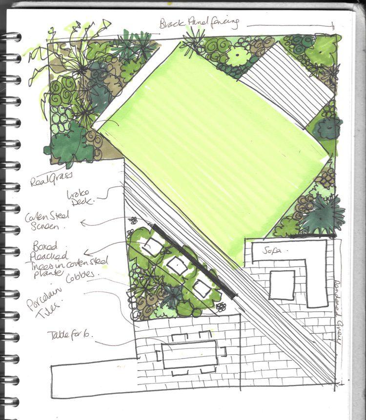 Garden sketch of ideas for Rayleigh garden design