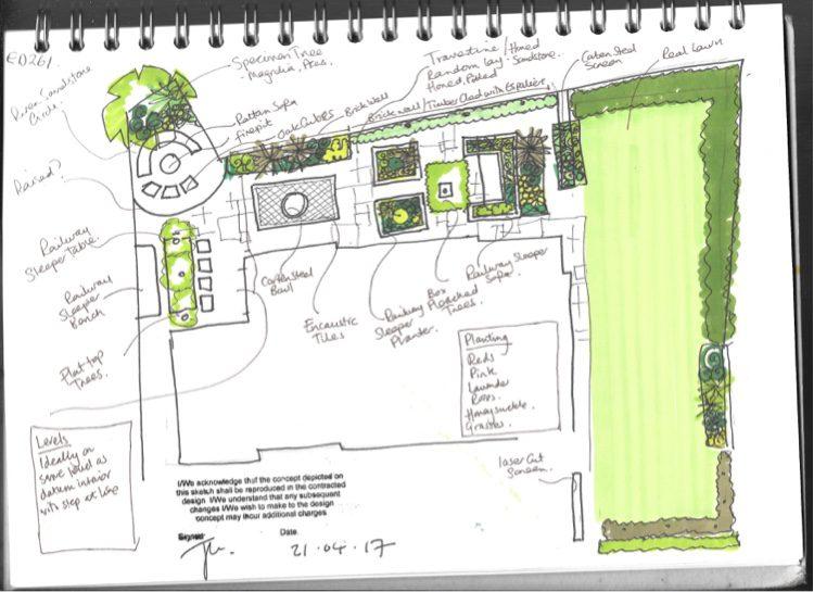 Garden sketch of ideas for this Gidea Park garden
