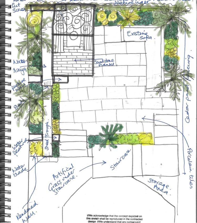 Lewisham garden design sketch of ideas