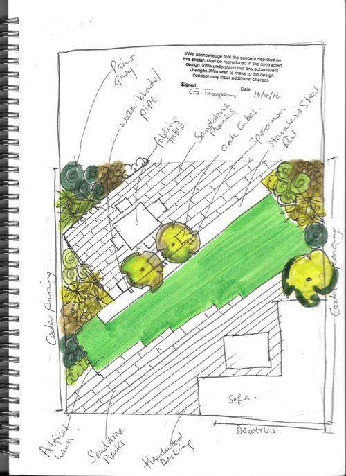 Sketch of ideas for this E17 garden