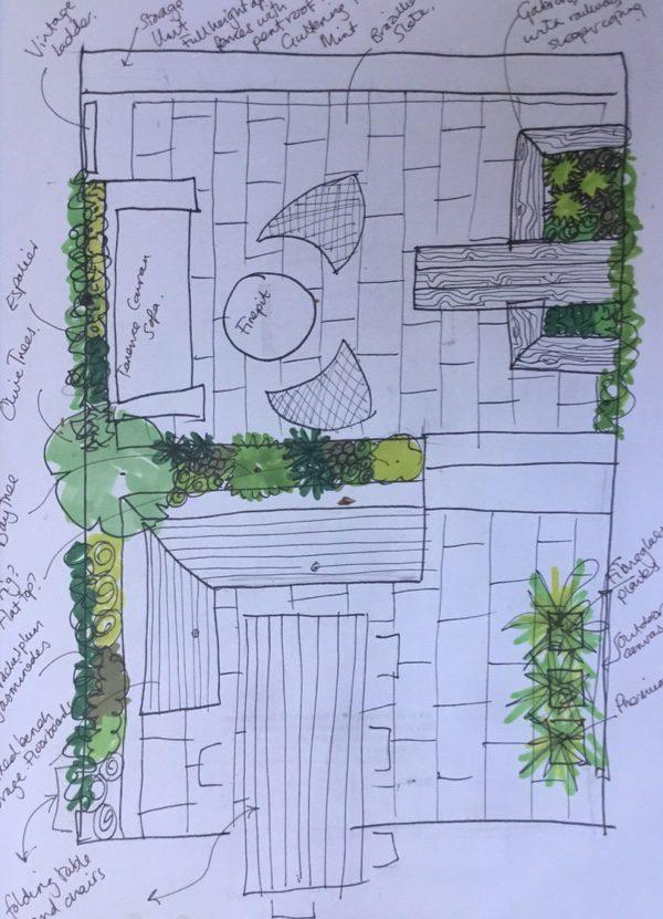 Hackney garden design ideas sketch