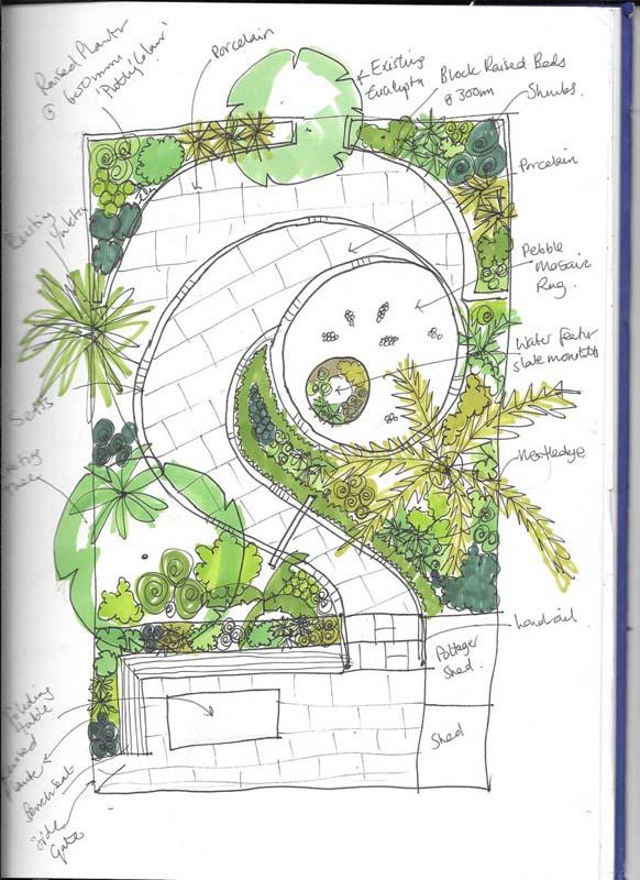 Earth Design - sketch for Victorian Garden Design