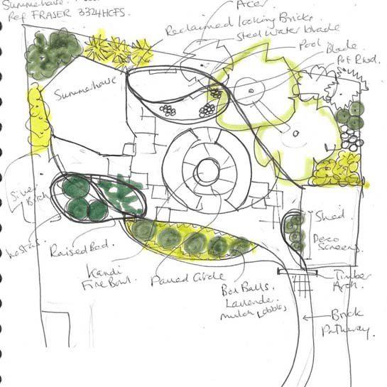 Design concept scan contemporary garden